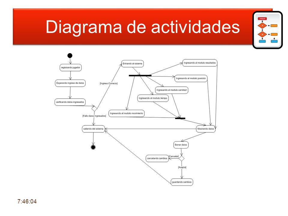 Diagrama de actividades 7:47:43