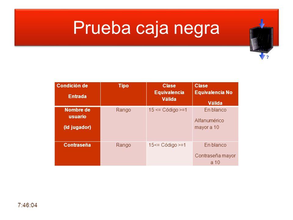 Prueba caja negra Condición de Entrada Tipo Clase Equivalencia Válida Clase Equivalencia No Válida Nombre de usuario (Id jugador) Rango 15 =1 En blanc