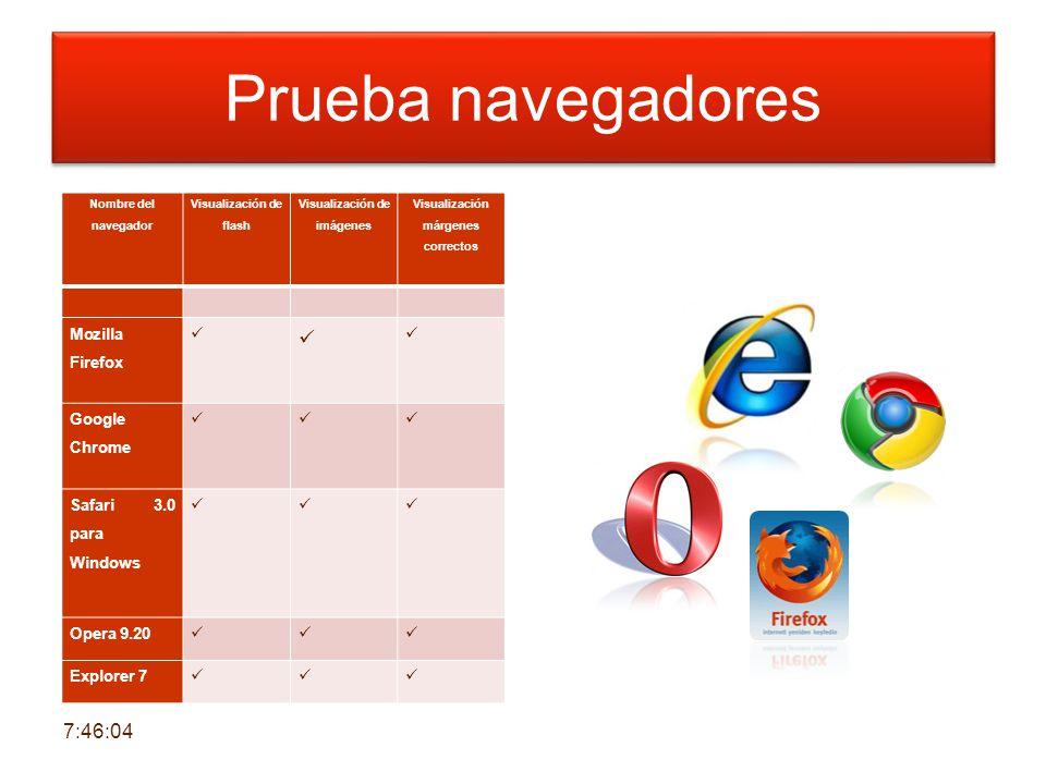 Prueba navegadores Nombre del navegador Visualización de flash Visualización de imágenes Visualización márgenes correctos Mozilla Firefox Google Chrome Safari 3.0 para Windows Opera 9.20 Explorer 7 7:47:43