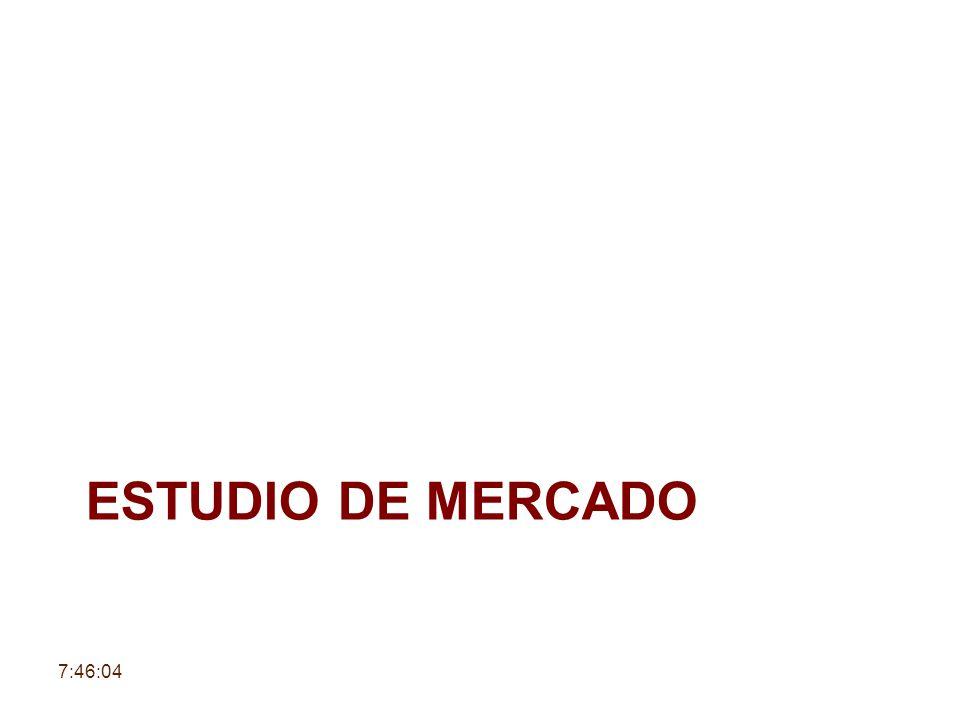 ESTUDIO DE MERCADO 7:47:43