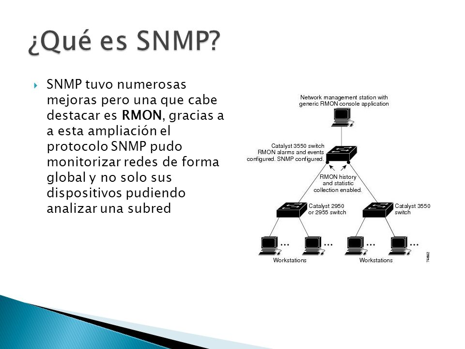 - Dispositivos administrados: Elementos de una red que contienen un agente SNMP - Agentes SNMP: Se encuentra en los dispositivos que se gestionan y los que gestionan.