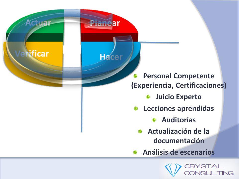 Personal Competente (Experiencia, Certificaciones) Juicio Experto Lecciones aprendidas Auditorías Actualización de la documentación Análisis de escenarios