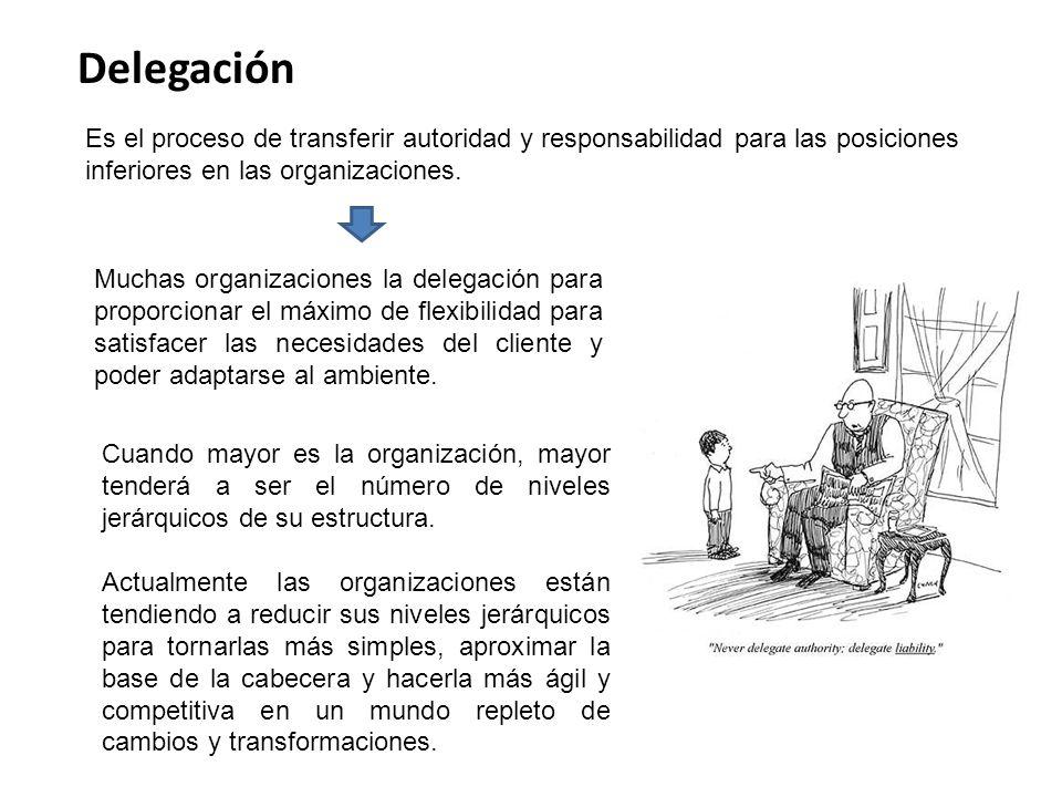 Delegación Es el proceso de transferir autoridad y responsabilidad para las posiciones inferiores en las organizaciones. Muchas organizaciones la dele