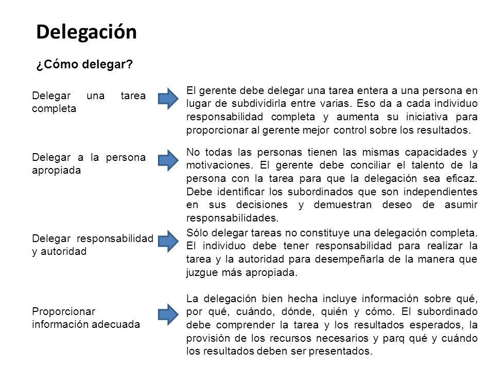 Delegación ¿Cómo delegar? Delegar una tarea completa El gerente debe delegar una tarea entera a una persona en lugar de subdividirla entre varias. Eso