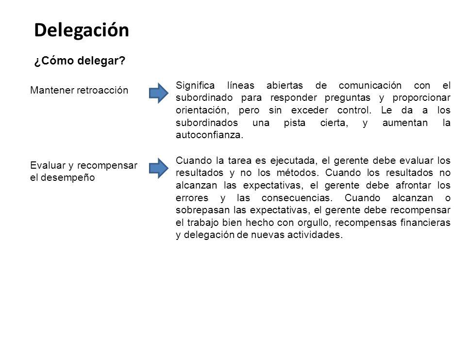 Delegación ¿Cómo delegar? Mantener retroacción Significa líneas abiertas de comunicación con el subordinado para responder preguntas y proporcionar or