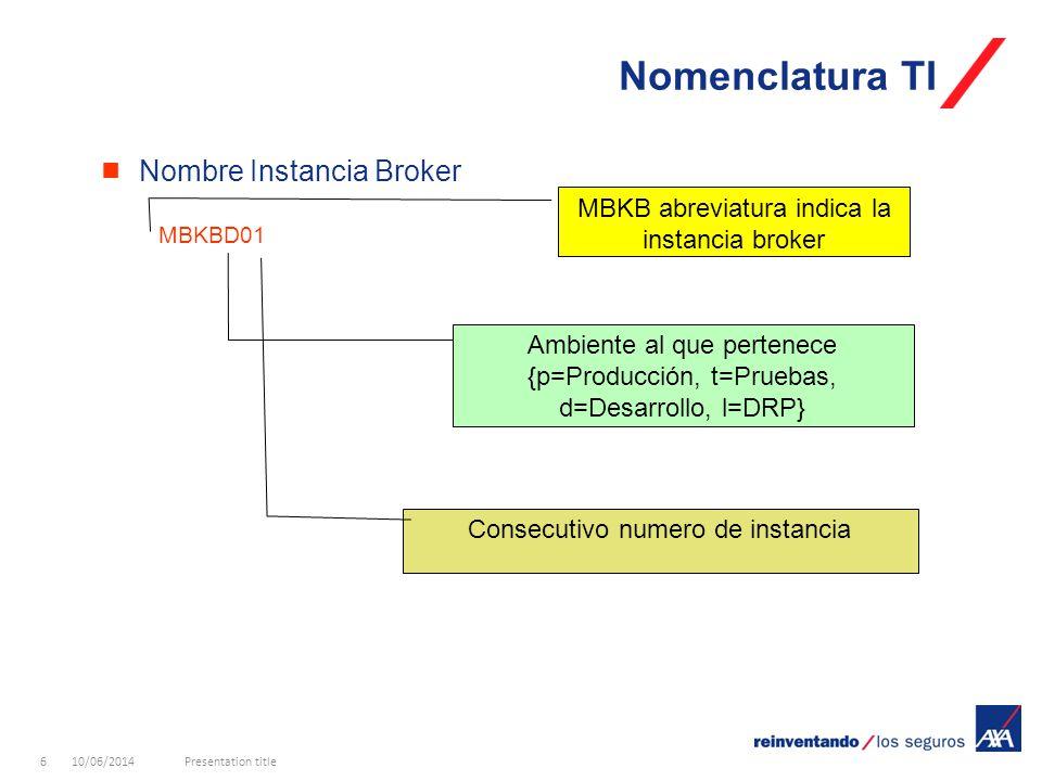 10/06/2014Presentation title6 Nombre Instancia Broker MBKBD01 Nomenclatura TI Consecutivo numero de instancia MBKB abreviatura indica la instancia broker Ambiente al que pertenece {p=Producción, t=Pruebas, d=Desarrollo, l=DRP}
