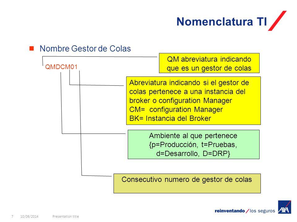 10/06/2014Presentation title7 Nombre Gestor de Colas QMDCM01 Nomenclatura TI Consecutivo numero de gestor de colas QM abreviatura indicando que es un gestor de colas Ambiente al que pertenece {p=Producción, t=Pruebas, d=Desarrollo, D=DRP} Abreviatura indicando si el gestor de colas pertenece a una instancia del broker o configuration Manager CM= configuration Manager BK= Instancia del Broker
