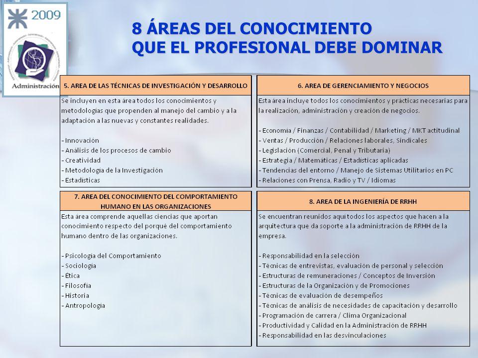 8 ÁREAS DEL CONOCIMIENTO QUE EL PROFESIONAL DEBE DOMINAR