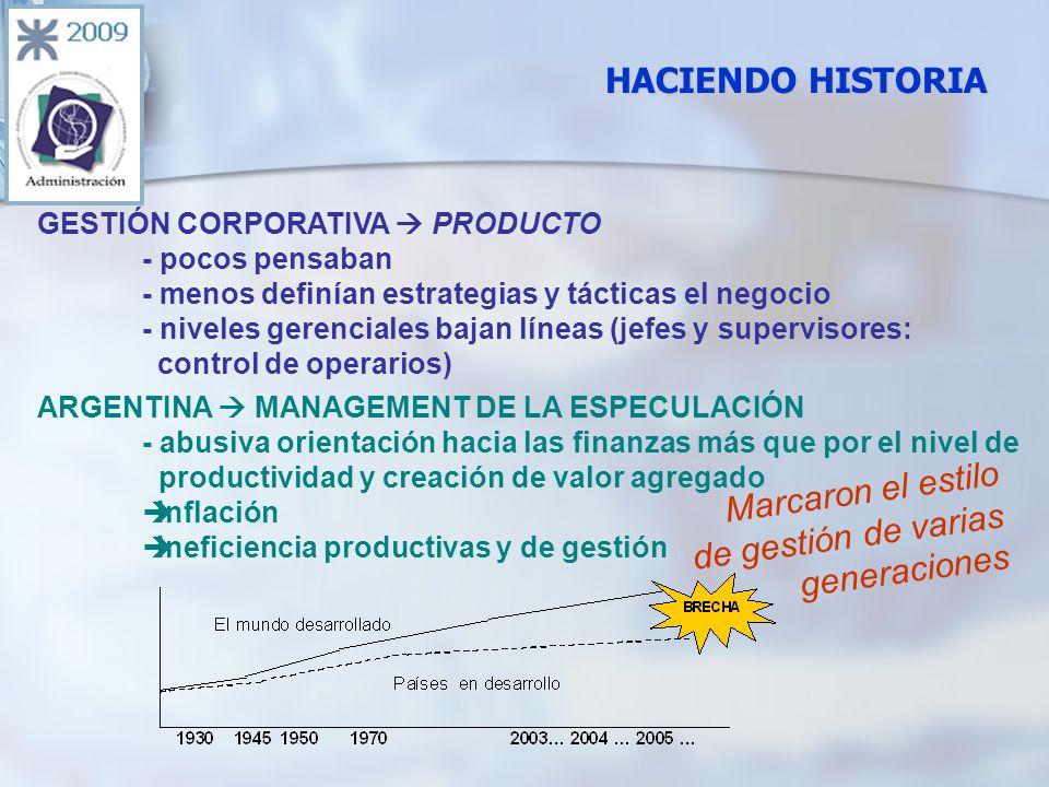HACIENDO HISTORIA GESTIÓN CORPORATIVA PRODUCTO - pocos pensaban - menos definían estrategias y tácticas el negocio - niveles gerenciales bajan líneas (jefes y supervisores: control de operarios) ARGENTINA MANAGEMENT DE LA ESPECULACIÓN - abusiva orientación hacia las finanzas más que por el nivel de productividad y creación de valor agregado Inflación Ineficiencia productivas y de gestión Marcaron el estilo de gestión de varias generaciones