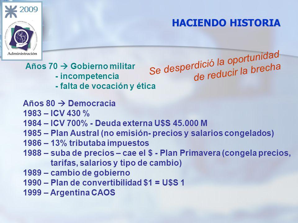 Años 70 Gobierno militar - incompetencia - falta de vocación y ética Años 80 Democracia 1983 – ICV 430 % 1984 – ICV 700% - Deuda externa U$S 45.000 M 1985 – Plan Austral (no emisión- precios y salarios congelados) 1986 – 13% tributaba impuestos 1988 – suba de precios – cae el $ - Plan Primavera (congela precios, tarifas, salarios y tipo de cambio) 1989 – cambio de gobierno 1990 – Plan de convertibilidad $1 = U$S 1 1999 – Argentina CAOS Se desperdició la oportunidad de reducir la brecha HACIENDO HISTORIA