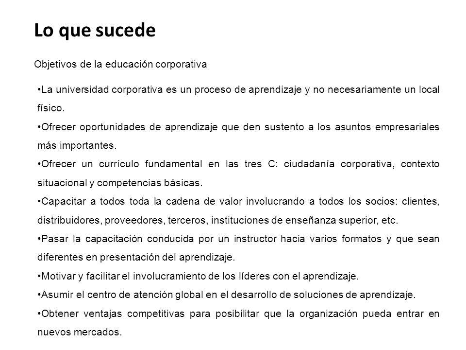 Lo que sucede Objetivos de la educación corporativa La universidad corporativa es un proceso de aprendizaje y no necesariamente un local físico.