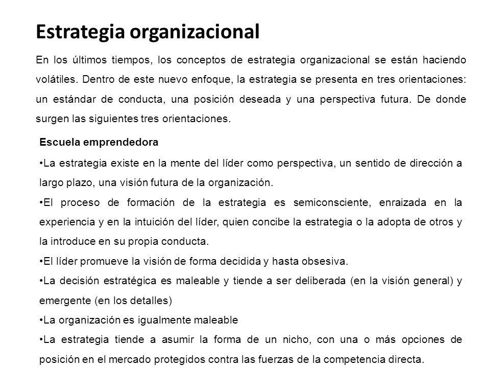 Estrategia organizacional Escuela emprendedora La estrategia existe en la mente del líder como perspectiva, un sentido de dirección a largo plazo, una visión futura de la organización.