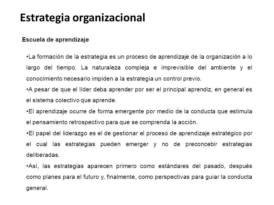 Estrategia organizacional Escuela de aprendizaje La formación de la estrategia es un proceso de aprendizaje de la organización a lo largo del tiempo.