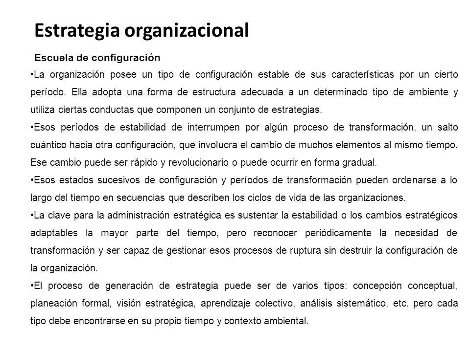 Estrategia organizacional Escuela de configuración La organización posee un tipo de configuración estable de sus características por un cierto período.