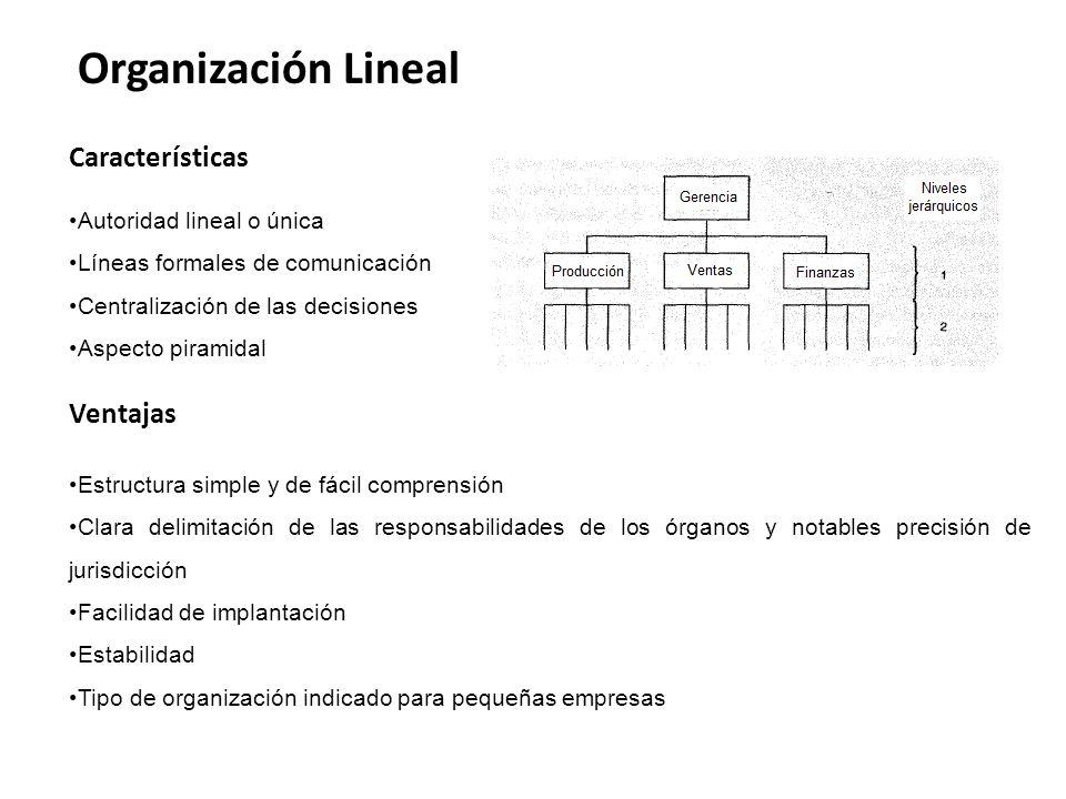 Organización Lineal Características Autoridad lineal o única Líneas formales de comunicación Centralización de las decisiones Aspecto piramidal Ventajas Estructura simple y de fácil comprensión Clara delimitación de las responsabilidades de los órganos y notables precisión de jurisdicción Facilidad de implantación Estabilidad Tipo de organización indicado para pequeñas empresas