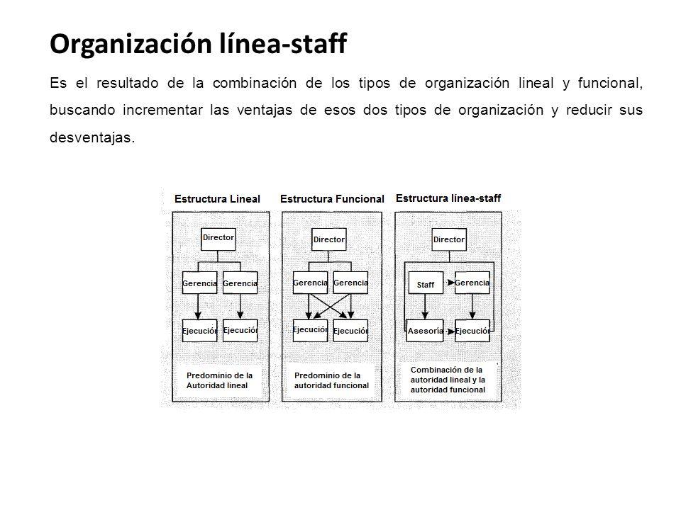 Organización línea-staff Es el resultado de la combinación de los tipos de organización lineal y funcional, buscando incrementar las ventajas de esos dos tipos de organización y reducir sus desventajas.
