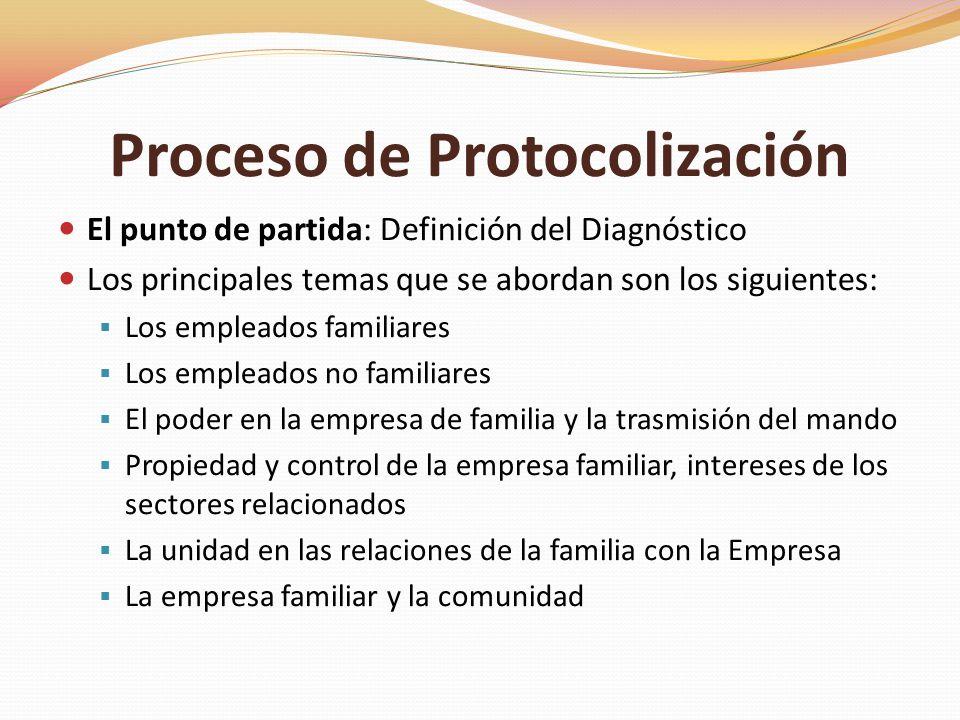 Proceso de Protocolización El punto de partida: Definición del Diagnóstico Los principales temas que se abordan son los siguientes: Los empleados fami