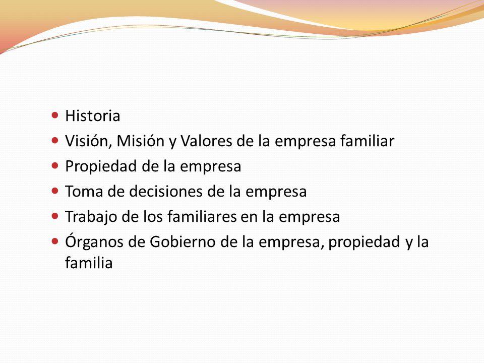 Historia Visión, Misión y Valores de la empresa familiar Propiedad de la empresa Toma de decisiones de la empresa Trabajo de los familiares en la empr