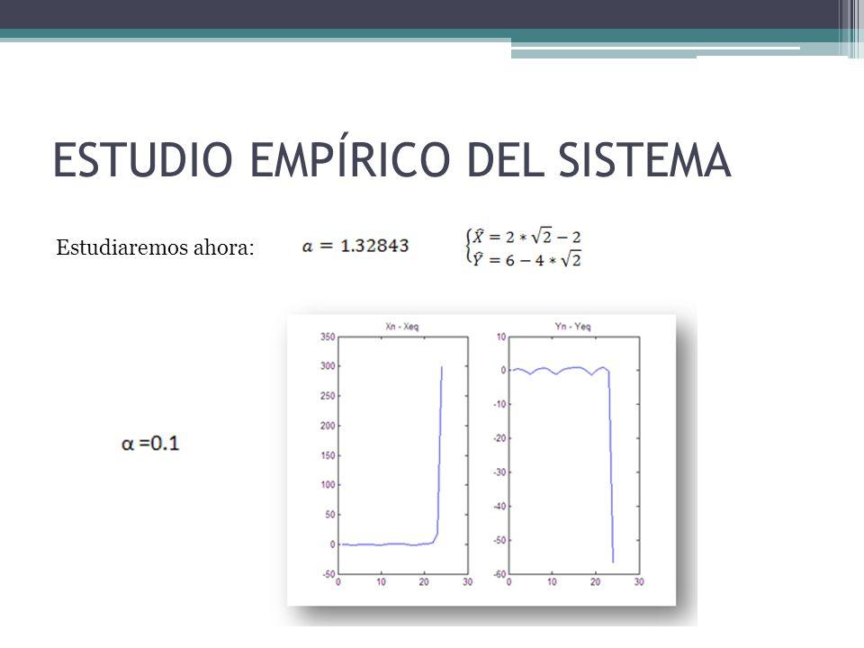 ESTUDIO EMPÍRICO DEL SISTEMA Estudiaremos ahora: