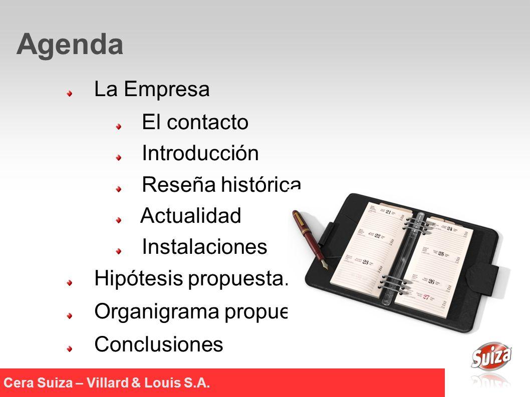 La Empresa El contacto Introducción Reseña histórica Actualidad Instalaciones Hipótesis propuesta.