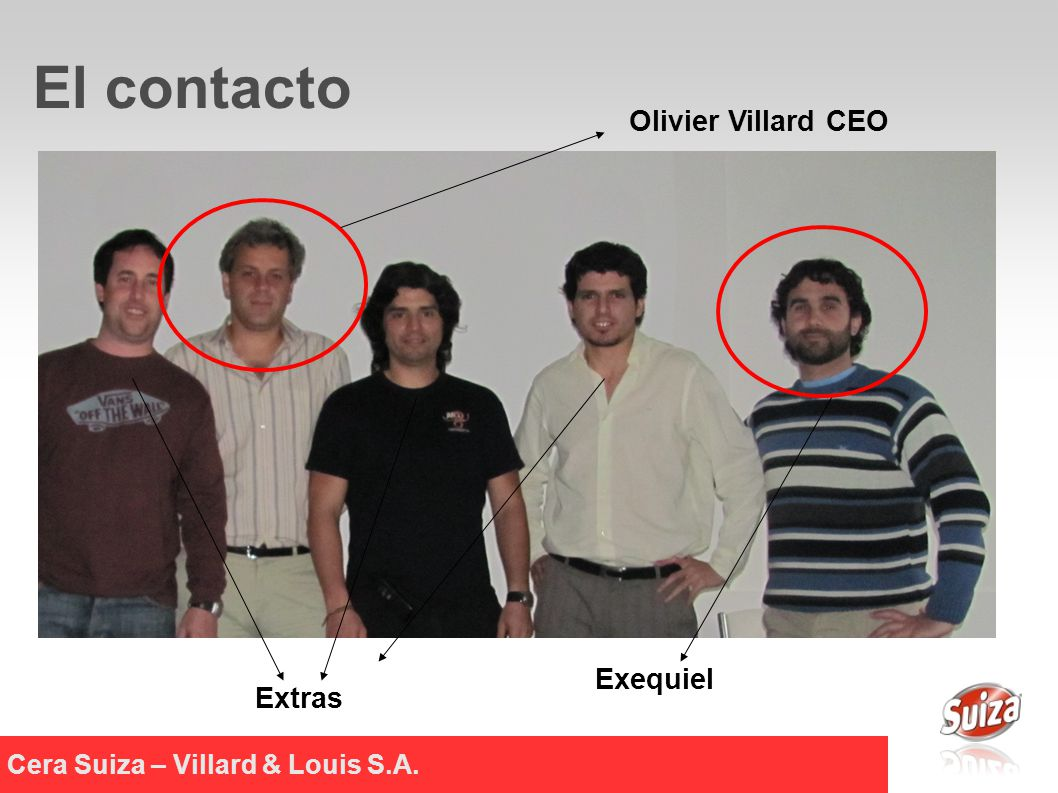 Cera Suiza – Villard & Louis S.A. El contacto Olivier Villard CEO Exequiel Extras