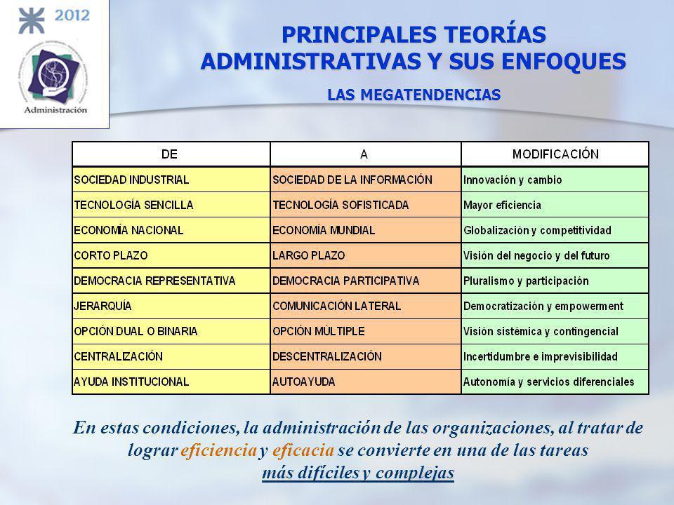 PRINCIPALES TEORÍAS ADMINISTRATIVAS Y SUS ENFOQUES En estas condiciones, la administración de las organizaciones, al tratar de lograr eficiencia y efi