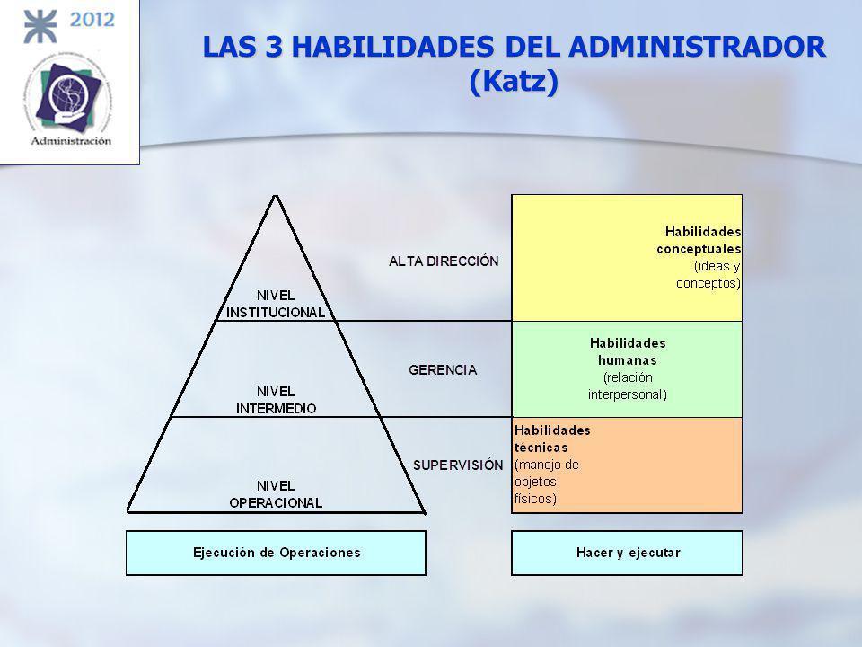 PRINCIPALES TEORÍAS ADMINISTRATIVAS Y SUS ENFOQUES En estas condiciones, la administración de las organizaciones, al tratar de lograr eficiencia y eficacia se convierte en una de las tareas más difíciles y complejas LAS MEGATENDENCIAS