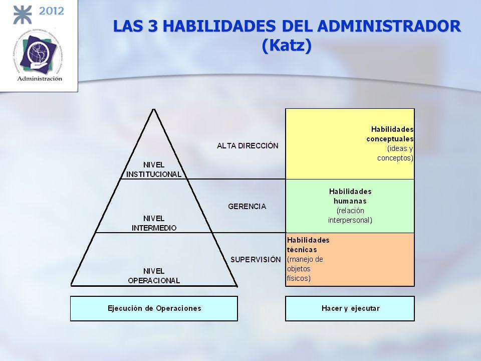 LAS 3 HABILIDADES DEL ADMINISTRADOR (Katz)