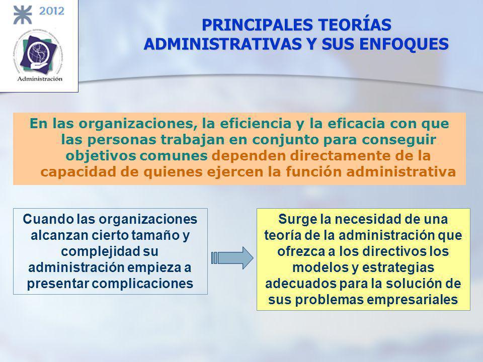 PRINCIPALES TEORÍAS ADMINISTRATIVAS Y SUS ENFOQUES En las organizaciones, la eficiencia y la eficacia con que las personas trabajan en conjunto para c