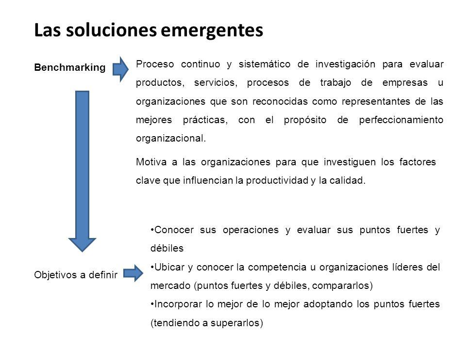 Las soluciones emergentes Benchmarking Proceso continuo y sistemático de investigación para evaluar productos, servicios, procesos de trabajo de empresas u organizaciones que son reconocidas como representantes de las mejores prácticas, con el propósito de perfeccionamiento organizacional.