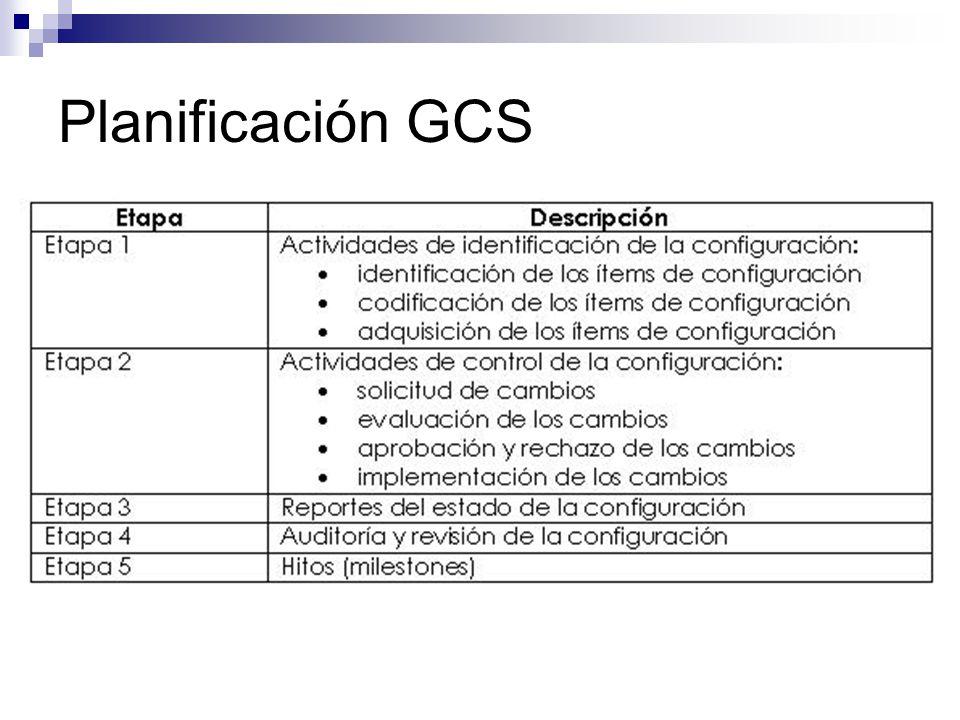 Planificación GCS