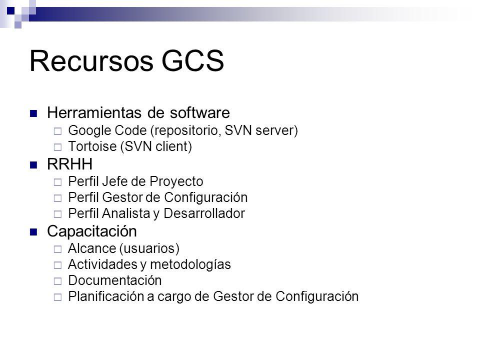 Recursos GCS Herramientas de software Google Code (repositorio, SVN server) Tortoise (SVN client) RRHH Perfil Jefe de Proyecto Perfil Gestor de Config