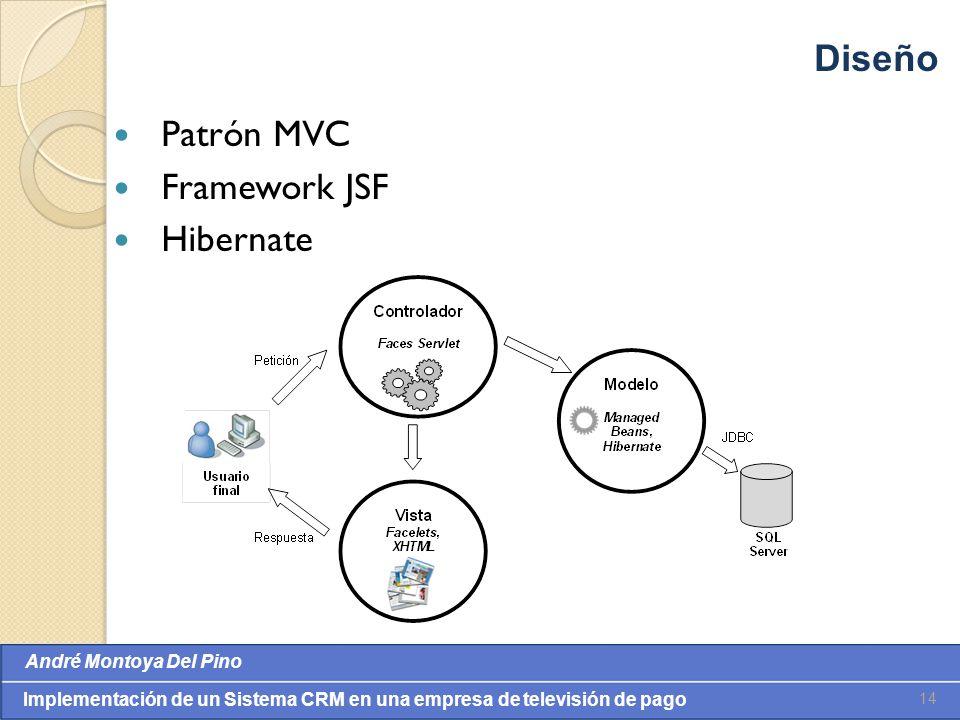 Valores: Integridade, Comprometimento, Cooperação, Inovação e Eqüidade André Montoya Del Pino Implementación de un Sistema CRM en una empresa de televisión de pago Patrón MVC Framework JSF Hibernate 14 Diseño