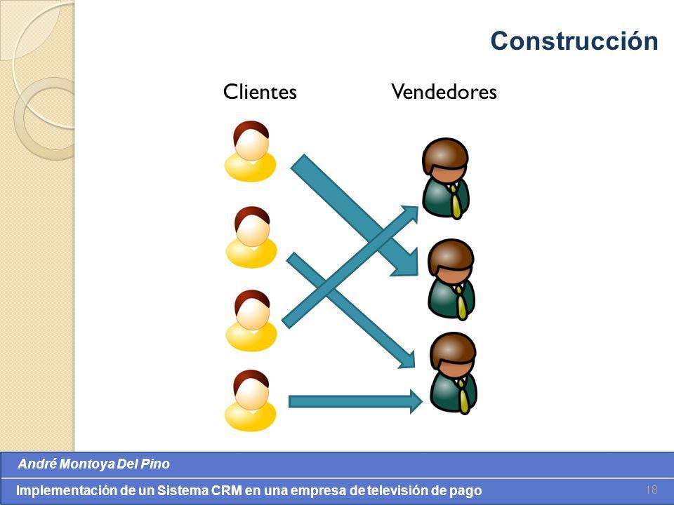 Valores: Integridade, Comprometimento, Cooperação, Inovação e Eqüidade André Montoya Del Pino Implementación de un Sistema CRM en una empresa de televisión de pago Clientes Vendedores 18 Construcción