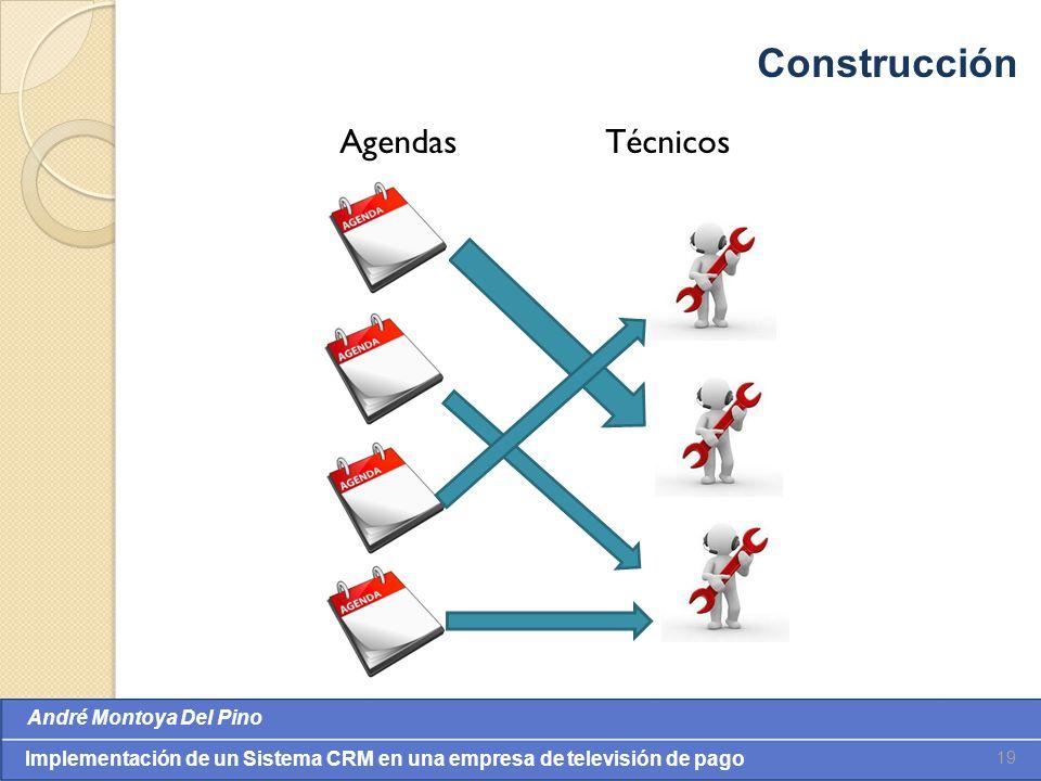 Valores: Integridade, Comprometimento, Cooperação, Inovação e Eqüidade André Montoya Del Pino Implementación de un Sistema CRM en una empresa de televisión de pago Agendas Técnicos 19 Construcción