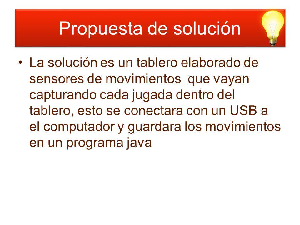 La solución es un tablero elaborado de sensores de movimientos que vayan capturando cada jugada dentro del tablero, esto se conectara con un USB a el computador y guardara los movimientos en un programa java Propuesta de solución