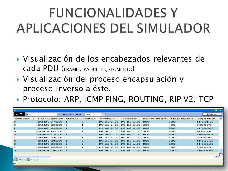 Visualización de los encabezados relevantes de cada PDU ( FRAMES, PAQUETES, SEGMENTO ) Visualización del proceso encapsulación y proceso inverso a éste.