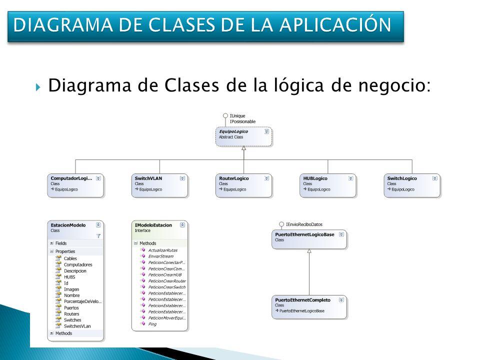 Diagrama de Clases de la lógica de negocio: