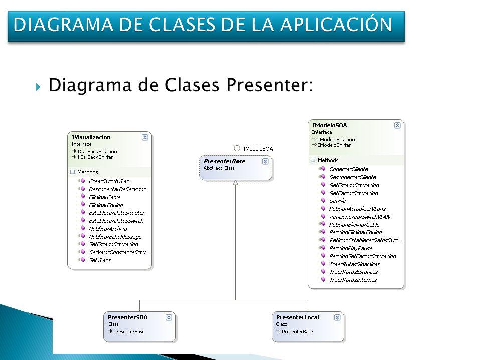 Diagrama de Clases Presenter: