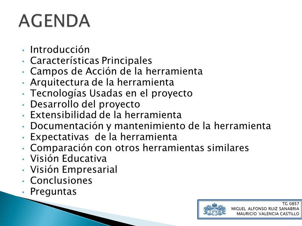 Introducción Características Principales Campos de Acción de la herramienta Arquitectura de la herramienta Tecnologías Usadas en el proyecto Desarroll