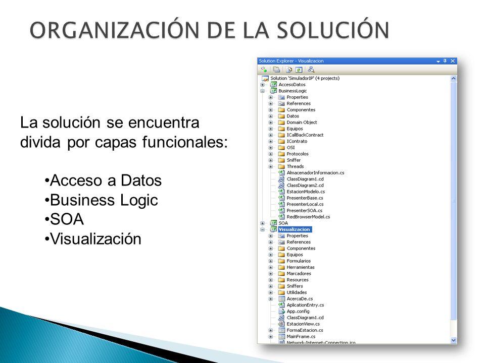 La solución se encuentra divida por capas funcionales: Acceso a Datos Business Logic SOA Visualización