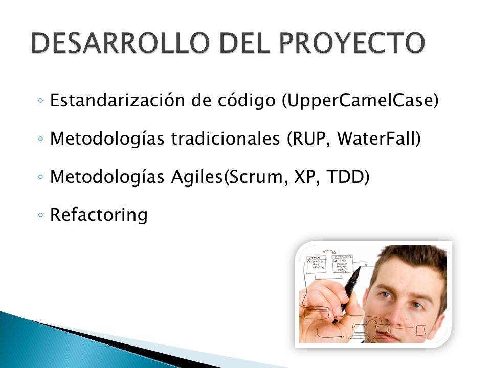 Estandarización de código (UpperCamelCase) Metodologías tradicionales (RUP, WaterFall) Metodologías Agiles(Scrum, XP, TDD) Refactoring