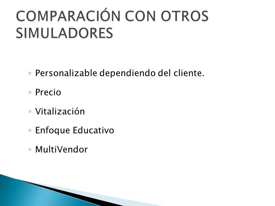 Personalizable dependiendo del cliente. Precio Vitalización Enfoque Educativo MultiVendor
