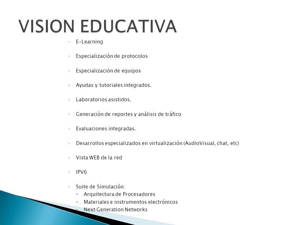 E-Learning Especialización de protocolos Especialización de equipos Ayudas y tutoriales integrados. Laboratorios asistidos. Generación de reportes y a