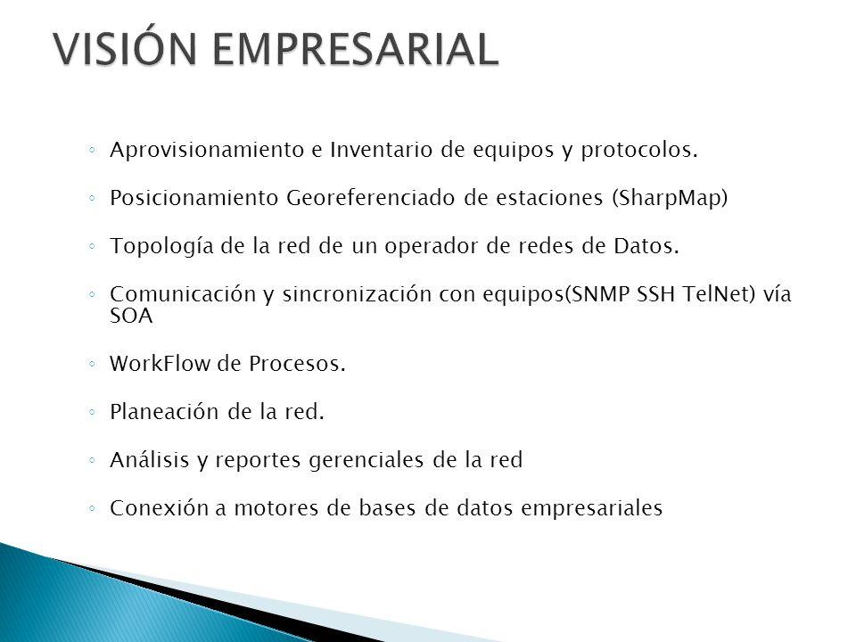 Aprovisionamiento e Inventario de equipos y protocolos. Posicionamiento Georeferenciado de estaciones (SharpMap) Topología de la red de un operador de