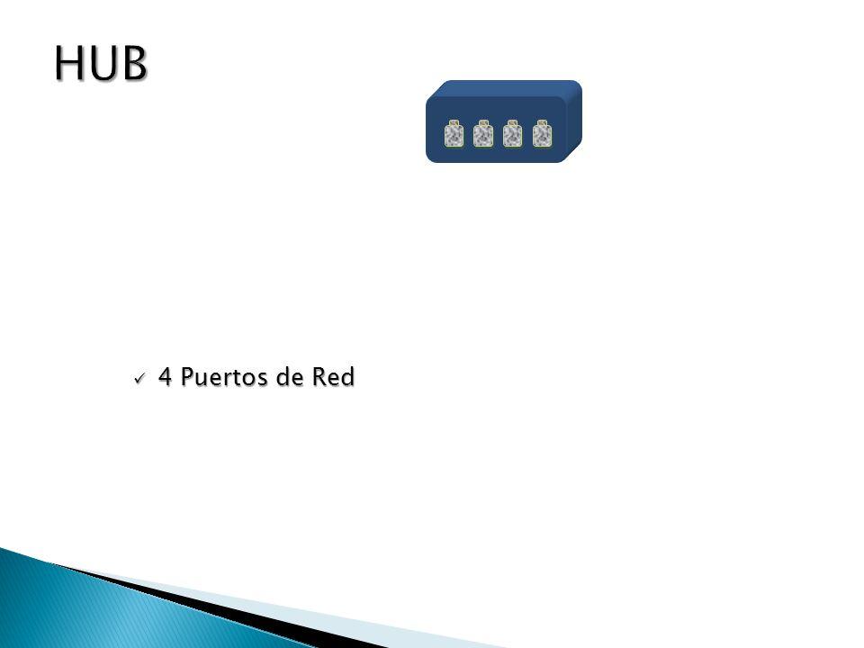 4 Puertos de Red 4 Puertos de Red