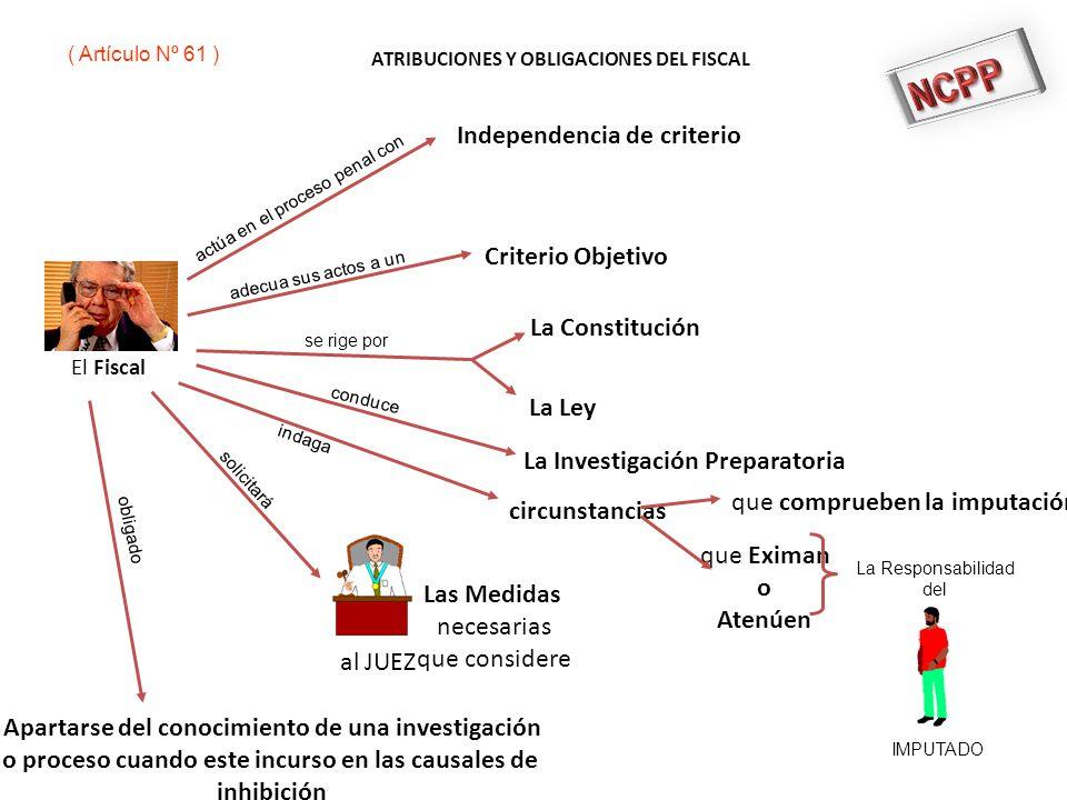 ELMINISTERIOPUBLICO EL MINISTERIO PUBLICO es el titular del ejercicio ACCIONPENAL de la actúa De Oficio A instancia de la Victima Por Acción Popular P