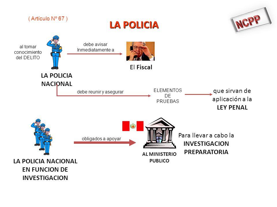 Fiscal Al Fiscal corresponde decidir La Estrategia de Investigación programará y coordinará El empleo de pautas técnicas y medios de EFICACIA garantiz
