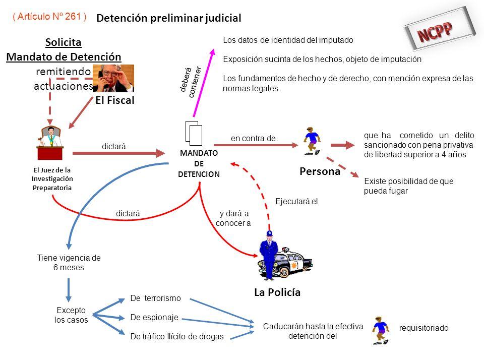 Persona Ciudadana En flagrancia delictiva arresta Entregarlo inmediatamente mas Las cosas que constituyan el cuerpo del Delito redactará ACTA No puede