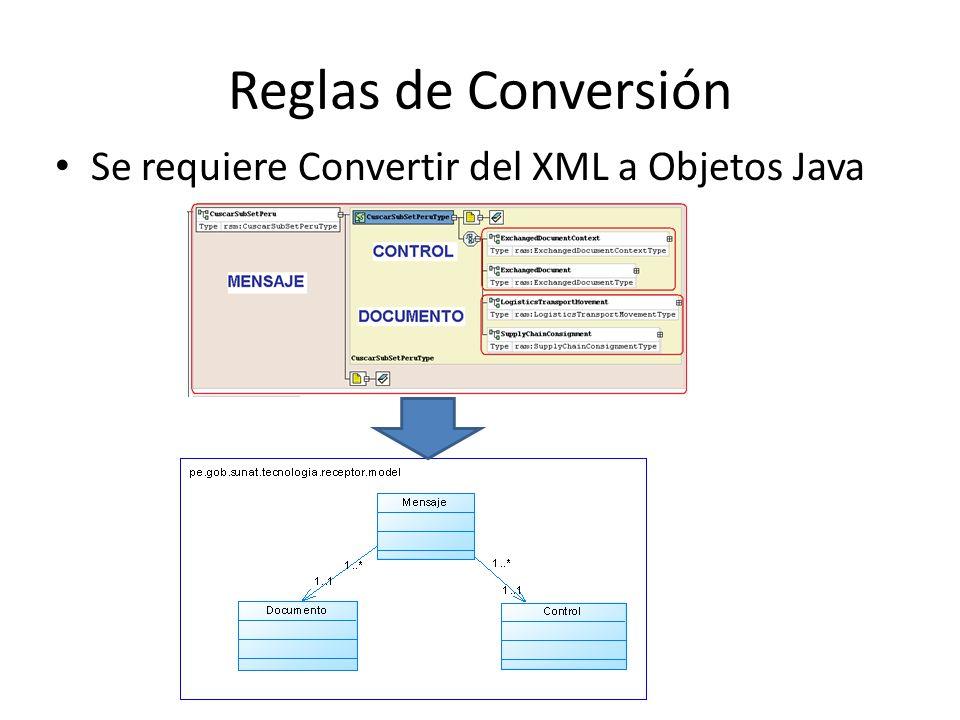 Reglas de Conversión Se requiere Convertir del XML a Objetos Java